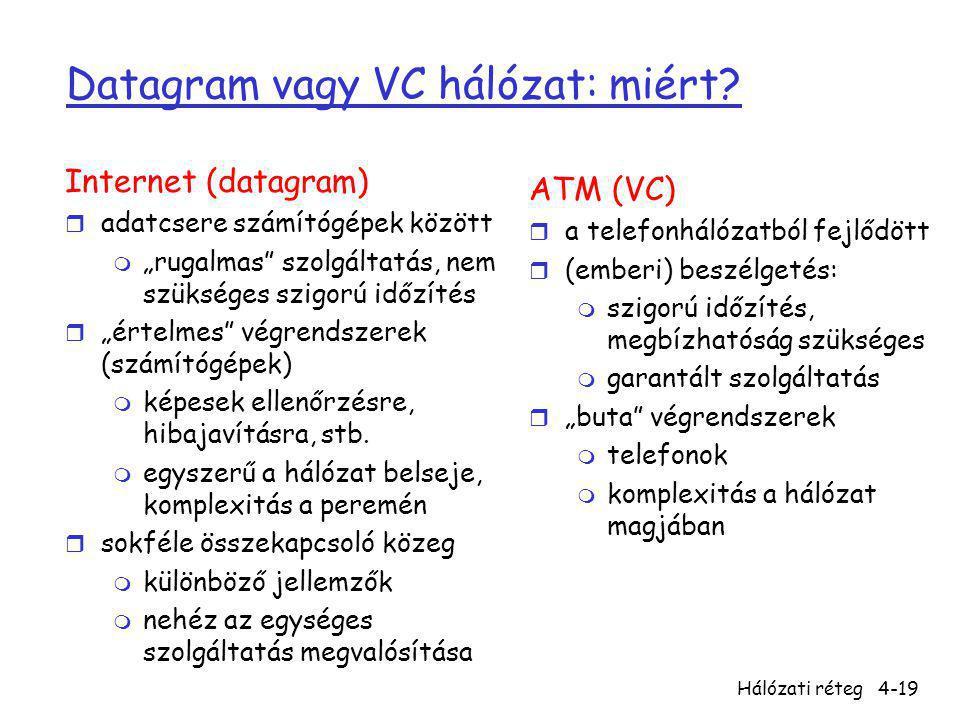 """Hálózati réteg4-19 Datagram vagy VC hálózat: miért? Internet (datagram) r adatcsere számítógépek között m """"rugalmas"""" szolgáltatás, nem szükséges szigo"""