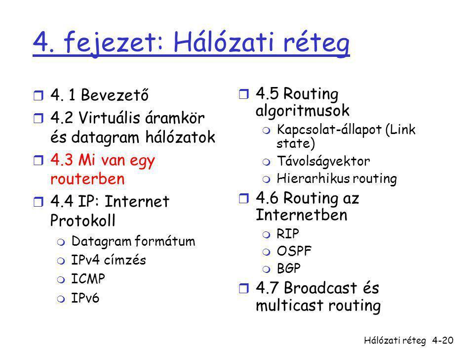 Hálózati réteg4-20 4. fejezet: Hálózati réteg r 4. 1 Bevezető r 4.2 Virtuális áramkör és datagram hálózatok r 4.3 Mi van egy routerben r 4.4 IP: Inter