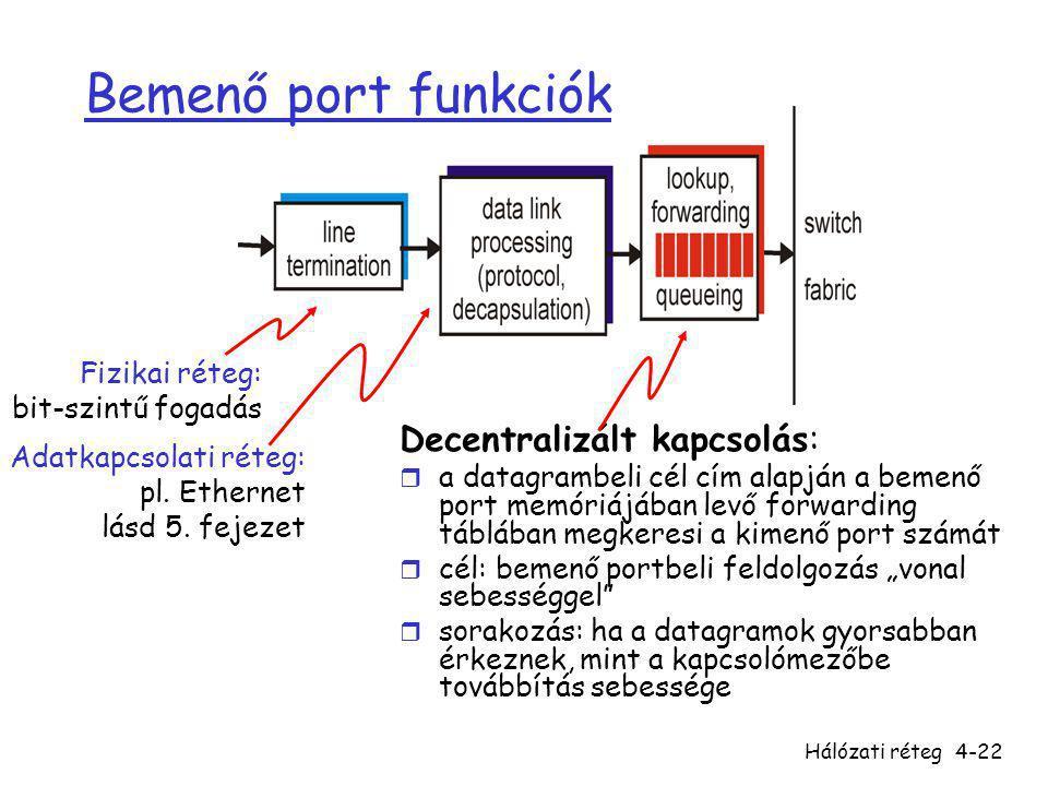Hálózati réteg4-22 Bemenő port funkciók Decentralizált kapcsolás: r a datagrambeli cél cím alapján a bemenő port memóriájában levő forwarding táblában