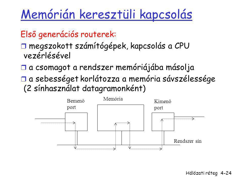 Hálózati réteg4-24 Memórián keresztüli kapcsolás Első generációs routerek: r megszokott számítógépek, kapcsolás a CPU vezérlésével r a csomagot a rend