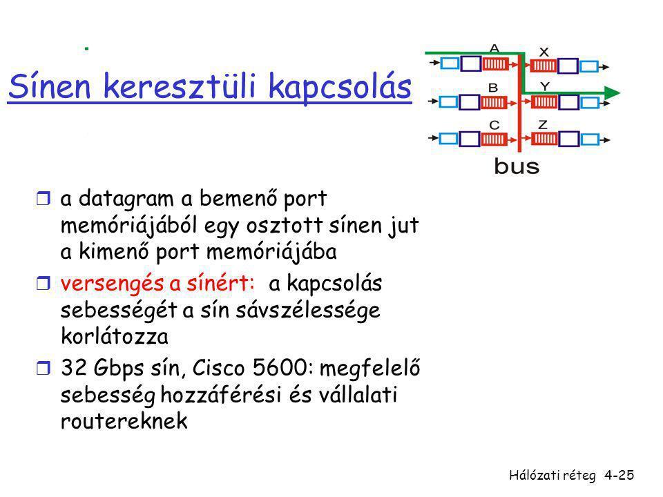 Hálózati réteg4-25 Sínen keresztüli kapcsolás r a datagram a bemenő port memóriájából egy osztott sínen jut a kimenő port memóriájába r versengés a sí