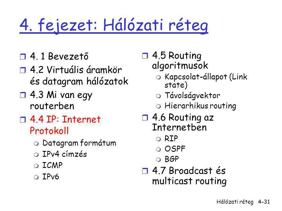 Hálózati réteg4-31 4. fejezet: Hálózati réteg r 4. 1 Bevezető r 4.2 Virtuális áramkör és datagram hálózatok r 4.3 Mi van egy routerben r 4.4 IP: Inter