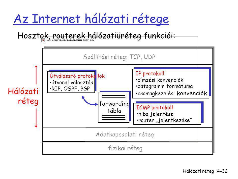 Hálózati réteg4-32 Az Internet hálózati rétege forwarding tábla Hosztok, routerek hálózatiüréteg funkciói: Útválasztó protokollok •útvonal választás •