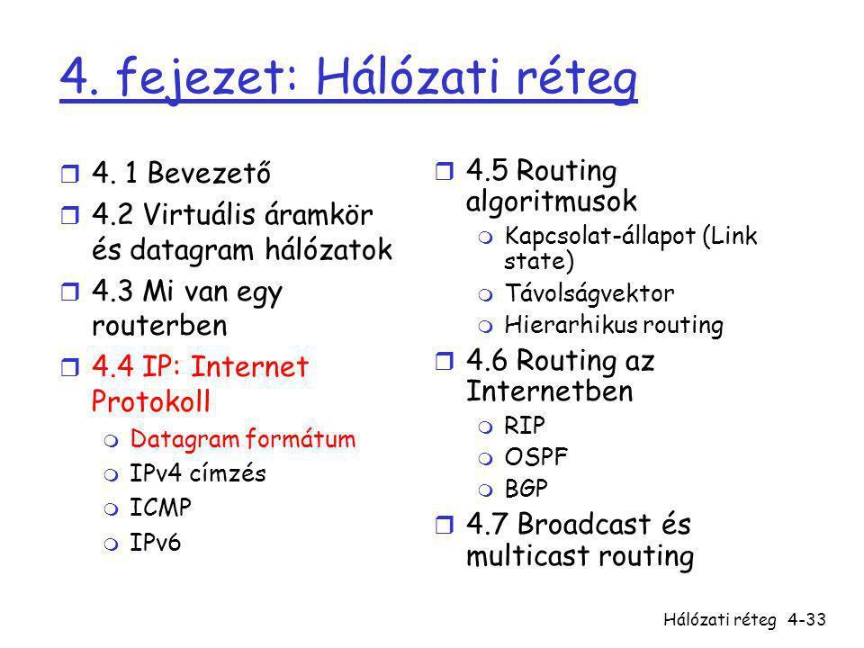 Hálózati réteg4-33 4. fejezet: Hálózati réteg r 4. 1 Bevezető r 4.2 Virtuális áramkör és datagram hálózatok r 4.3 Mi van egy routerben r 4.4 IP: Inter
