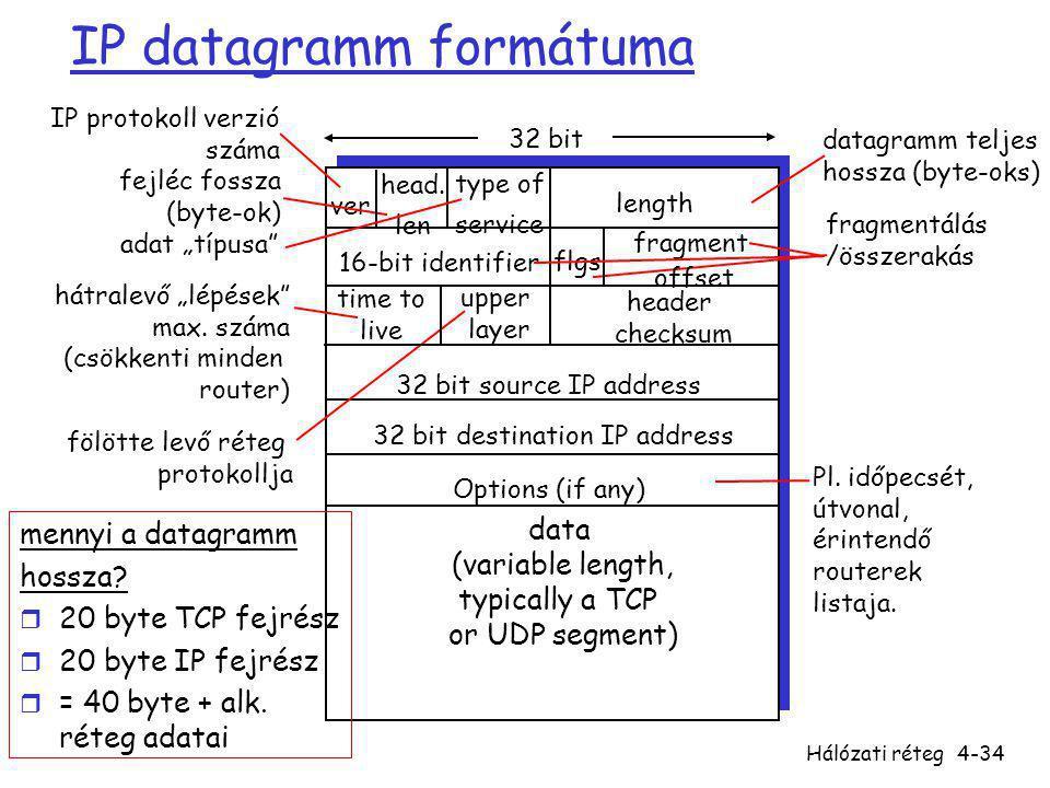 Hálózati réteg4-34 IP datagramm formátuma ver length 32 bit data (variable length, typically a TCP or UDP segment) 16-bit identifier header checksum t