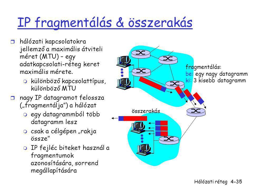 Hálózati réteg4-35 IP fragmentálás & összerakás r hálózati kapcsolatokra jellemző a maximális átviteli méret (MTU) – egy adatkapcsolati-réteg keret ma