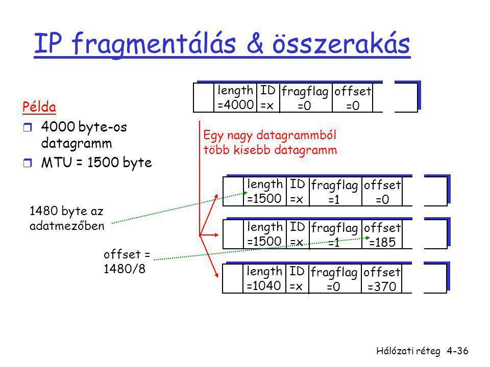 Hálózati réteg4-36 IP fragmentálás & összerakás ID =x offset =0 fragflag =0 length =4000 ID =x offset =0 fragflag =1 length =1500 ID =x offset =185 fr