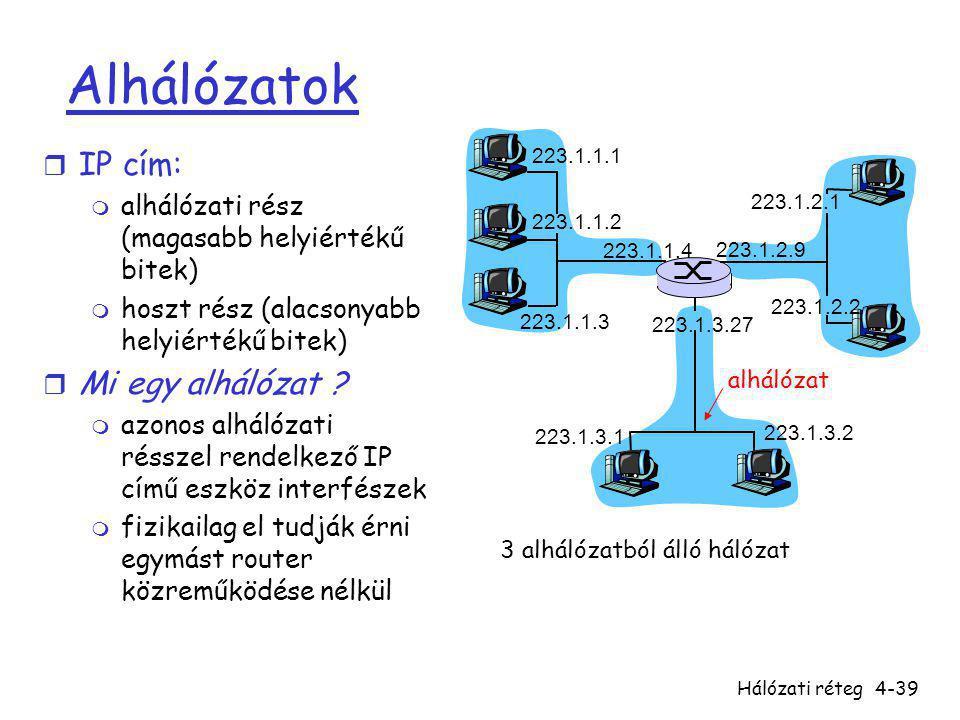 Hálózati réteg4-39 Alhálózatok r IP cím: m alhálózati rész (magasabb helyiértékű bitek) m hoszt rész (alacsonyabb helyiértékű bitek) r Mi egy alhálóza