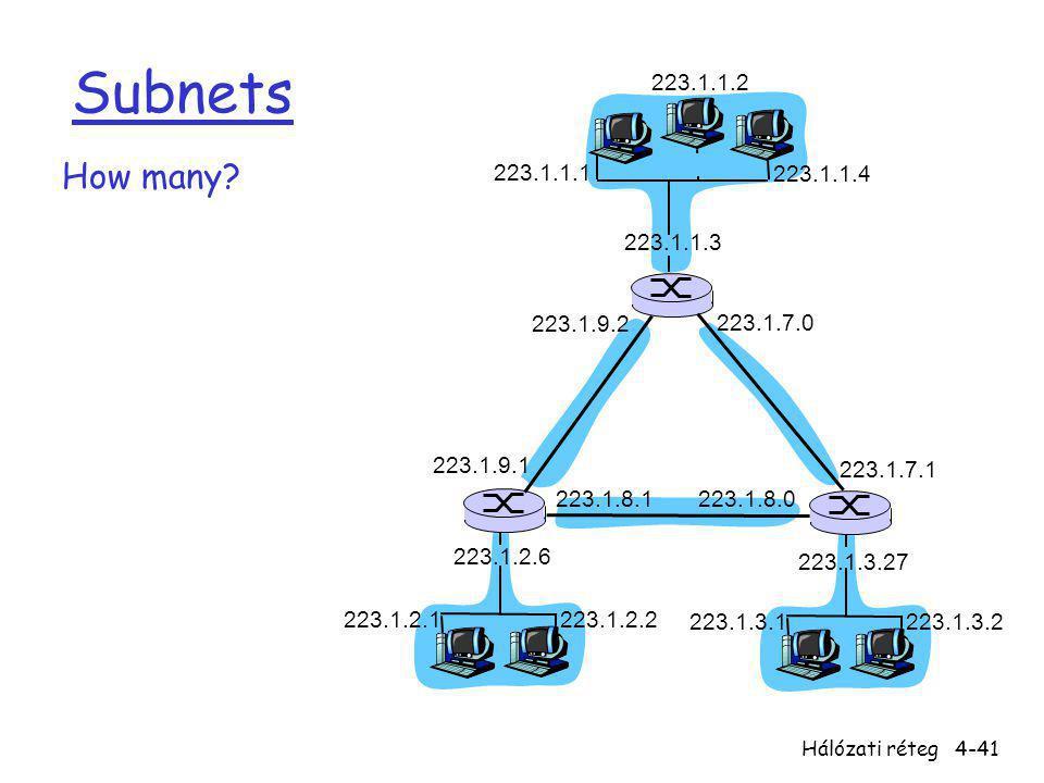 Hálózati réteg4-41 Subnets How many? 223.1.1.1 223.1.1.3 223.1.1.4 223.1.2.2 223.1.2.1 223.1.2.6 223.1.3.2 223.1.3.1 223.1.3.27 223.1.1.2 223.1.7.0 22