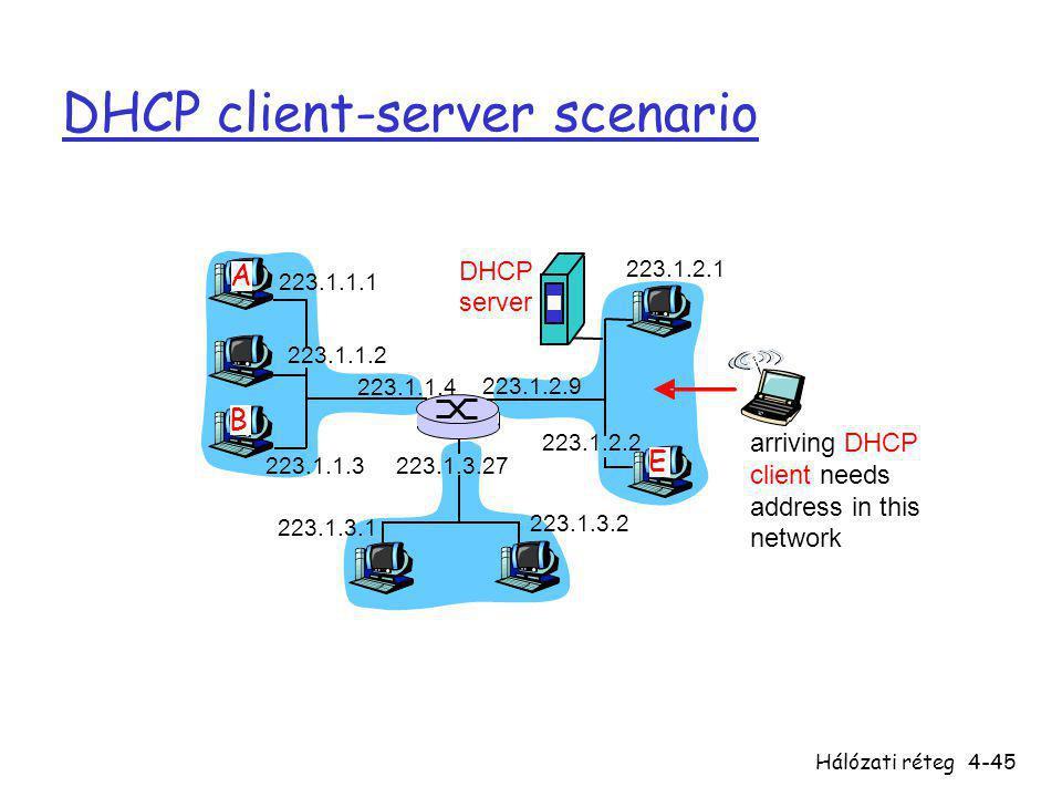 Hálózati réteg4-45 DHCP client-server scenario 223.1.1.1 223.1.1.2 223.1.1.3 223.1.1.4 223.1.2.9 223.1.2.2 223.1.2.1 223.1.3.2 223.1.3.1 223.1.3.27 A