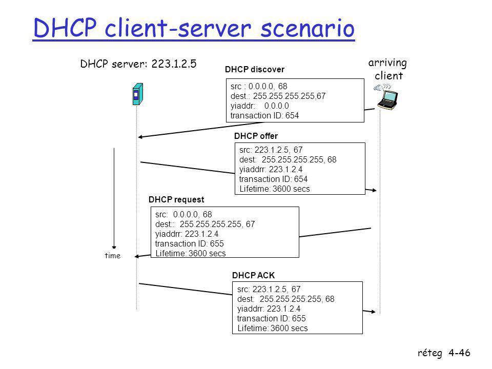Hálózati réteg4-46 DHCP client-server scenario DHCP server: 223.1.2.5 arriving client time DHCP discover src : 0.0.0.0, 68 dest.: 255.255.255.255,67 y