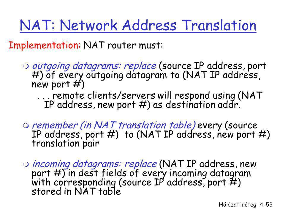 Hálózati réteg4-53 NAT: Network Address Translation Implementation: NAT router must: m outgoing datagrams: replace (source IP address, port #) of ever