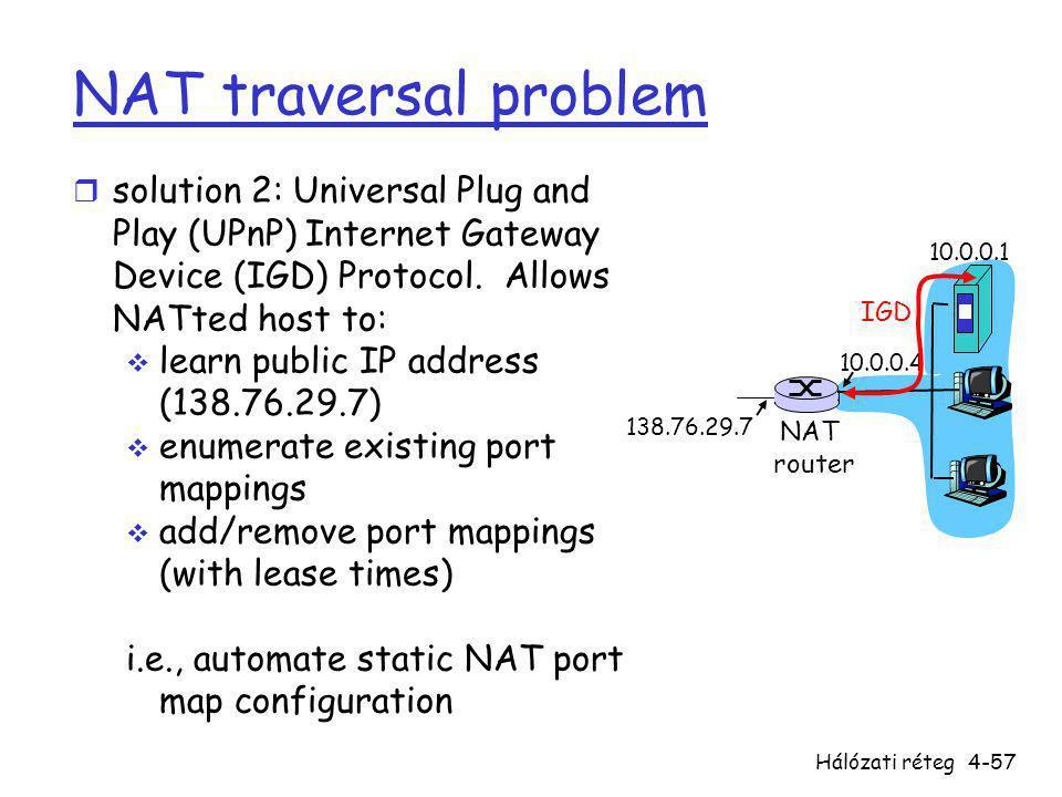 Hálózati réteg4-57 NAT traversal problem r solution 2: Universal Plug and Play (UPnP) Internet Gateway Device (IGD) Protocol. Allows NATted host to: 