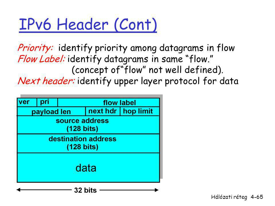 Hálózati réteg4-65 IPv6 Header (Cont) Priority: identify priority among datagrams in flow Flow Label: identify datagrams in same flow. (concept of flow not well defined).