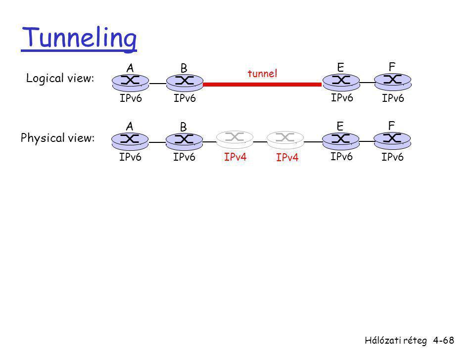 Hálózati réteg4-68 Tunneling A B E F IPv6 tunnel Logical view: Physical view: A B E F IPv6 IPv4