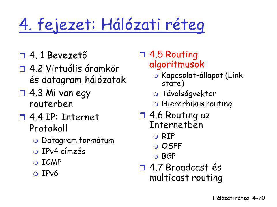 Hálózati réteg4-70 4. fejezet: Hálózati réteg r 4. 1 Bevezető r 4.2 Virtuális áramkör és datagram hálózatok r 4.3 Mi van egy routerben r 4.4 IP: Inter