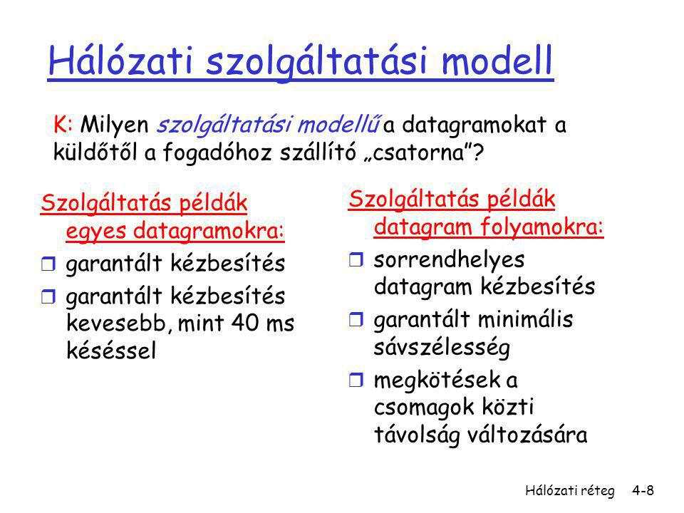Hálózati réteg4-99 Learn from inter-AS protocol that subnet x is reachable via multiple gateways Use routing info from intra-AS protocol to determine costs of least-cost paths to each of the gateways Hot potato routing: Choose the gateway that has the smallest least cost Determine from forwarding table the interface I that leads to least-cost gateway.