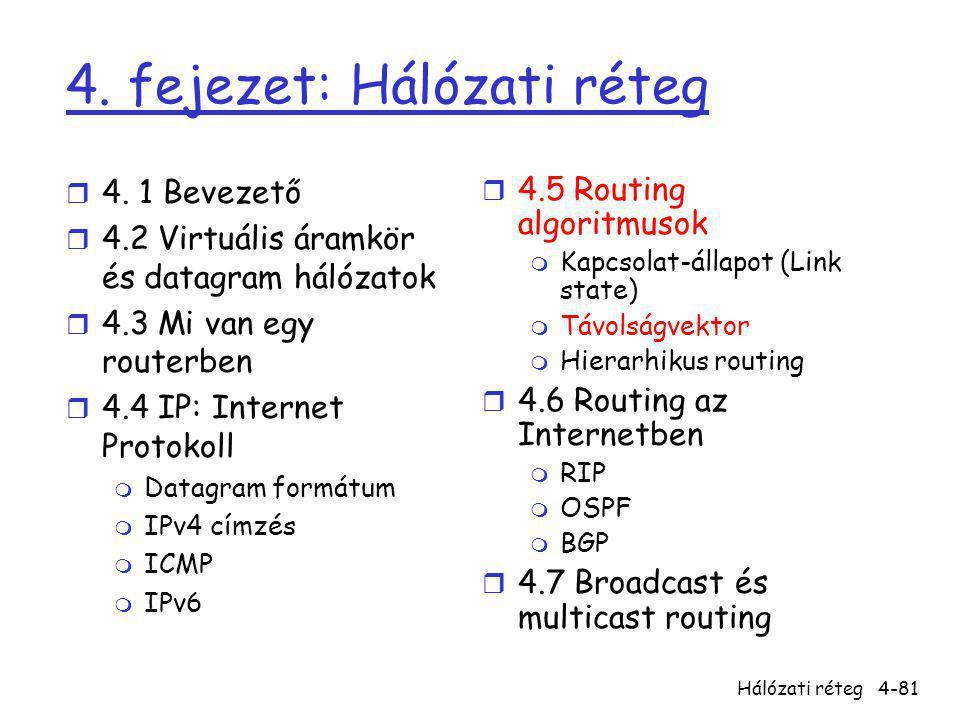Hálózati réteg4-81 4. fejezet: Hálózati réteg r 4. 1 Bevezető r 4.2 Virtuális áramkör és datagram hálózatok r 4.3 Mi van egy routerben r 4.4 IP: Inter