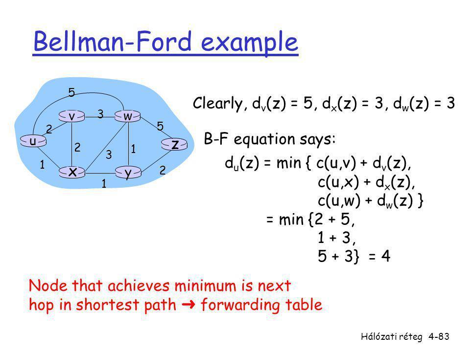 Hálózati réteg4-83 Bellman-Ford example u y x wv z 2 2 1 3 1 1 2 5 3 5 Clearly, d v (z) = 5, d x (z) = 3, d w (z) = 3 d u (z) = min { c(u,v) + d v (z)