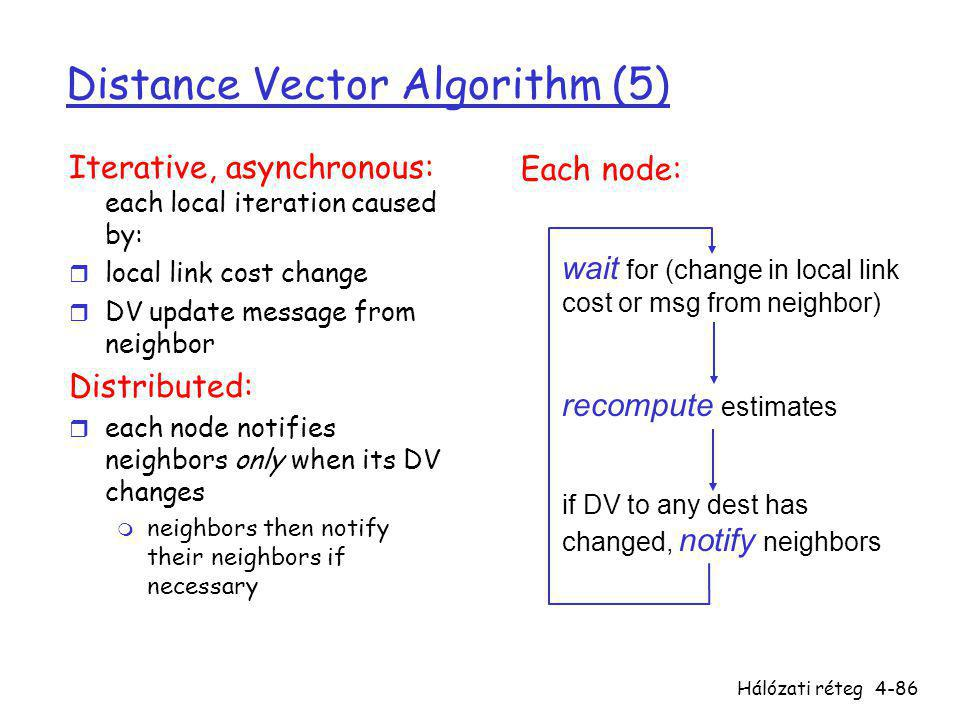 Hálózati réteg4-86 Distance Vector Algorithm (5) Iterative, asynchronous: each local iteration caused by: r local link cost change r DV update message