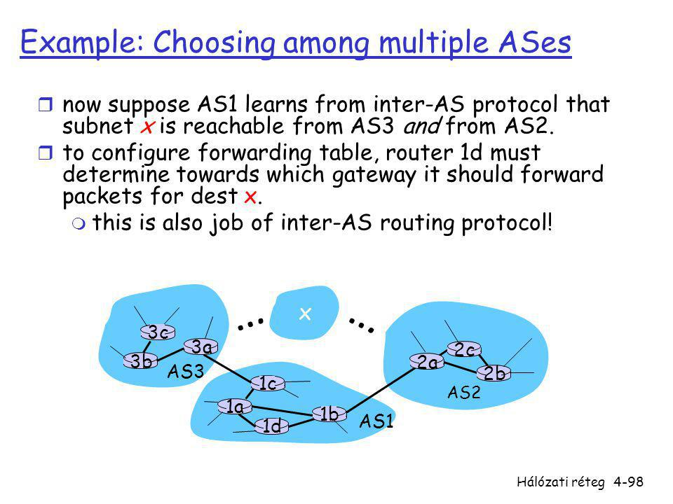 Hálózati réteg4-98 Example: Choosing among multiple ASes r now suppose AS1 learns from inter-AS protocol that subnet x is reachable from AS3 and from