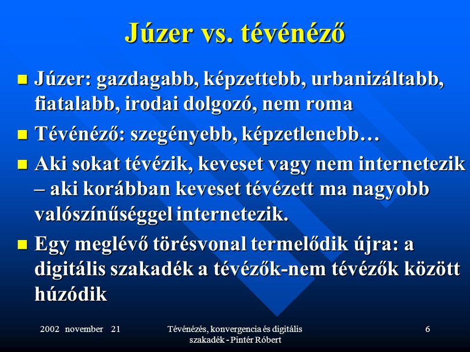2002 november 21Tévénézés, konvergencia és digitális szakadék - Pintér Róbert 6 Júzer vs. tévénéző  Júzer: gazdagabb, képzettebb, urbanizáltabb, fiat