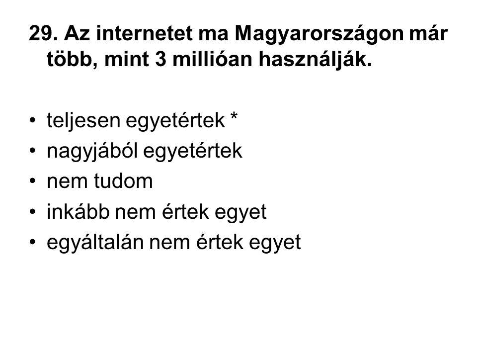 29. Az internetet ma Magyarországon már több, mint 3 millióan használják. •teljesen egyetértek * •nagyjából egyetértek •nem tudom •inkább nem értek eg