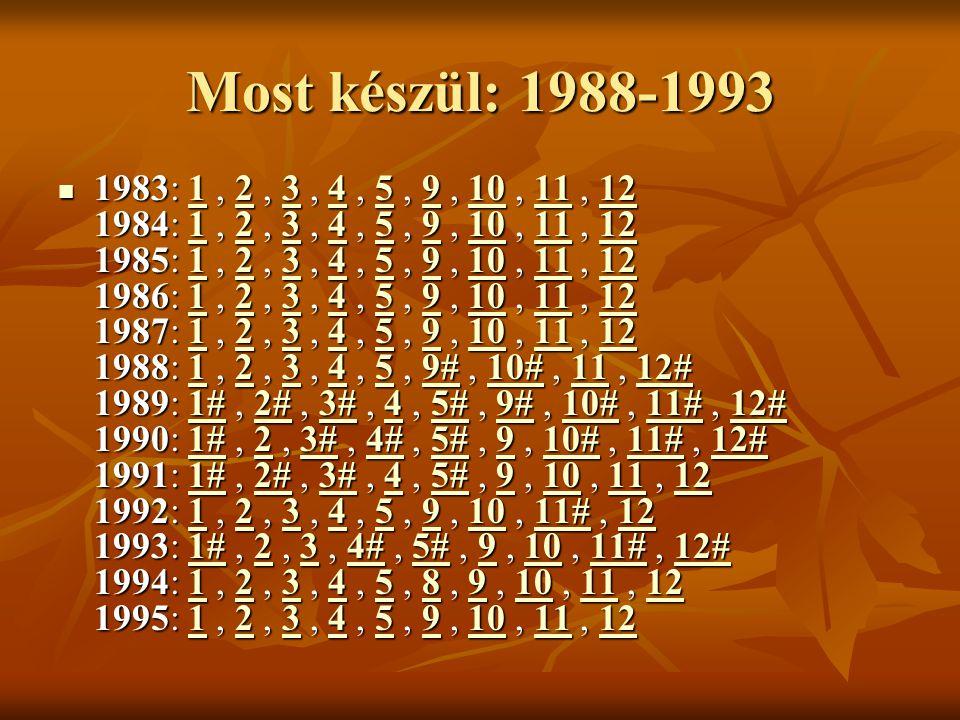 Most készül: 1988-1993  1983: 1, 2, 3, 4, 5, 9, 10, 11, 12 1984: 1, 2, 3, 4, 5, 9, 10, 11, 12 1985: 1, 2, 3, 4, 5, 9, 10, 11, 12 1986: 1, 2, 3, 4, 5,