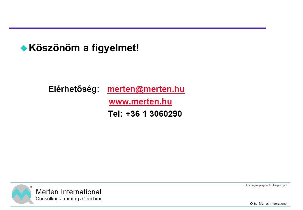  by Merten International Strategiegespräch Ungarn.ppt ® Merten International Consulting - Training - Coaching  Köszönöm a figyelmet! Elérhetőség: