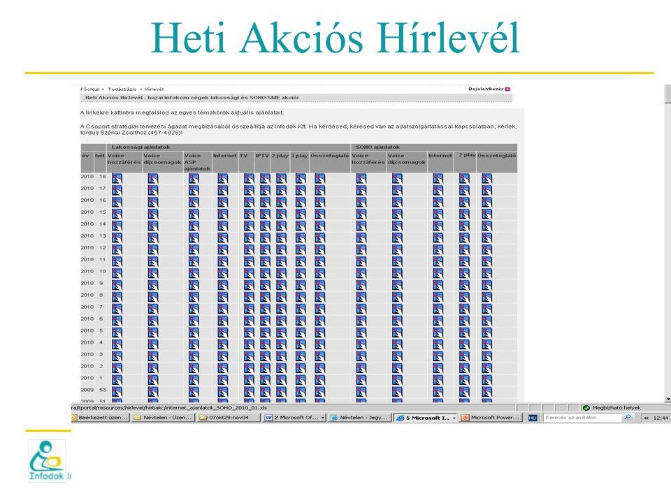 Információs és Ügyviteli Szolgáltató Kft. 11.oldal dr. Balog Géza balog.geza@infodok.hu. Heti Akciós Hírlevél