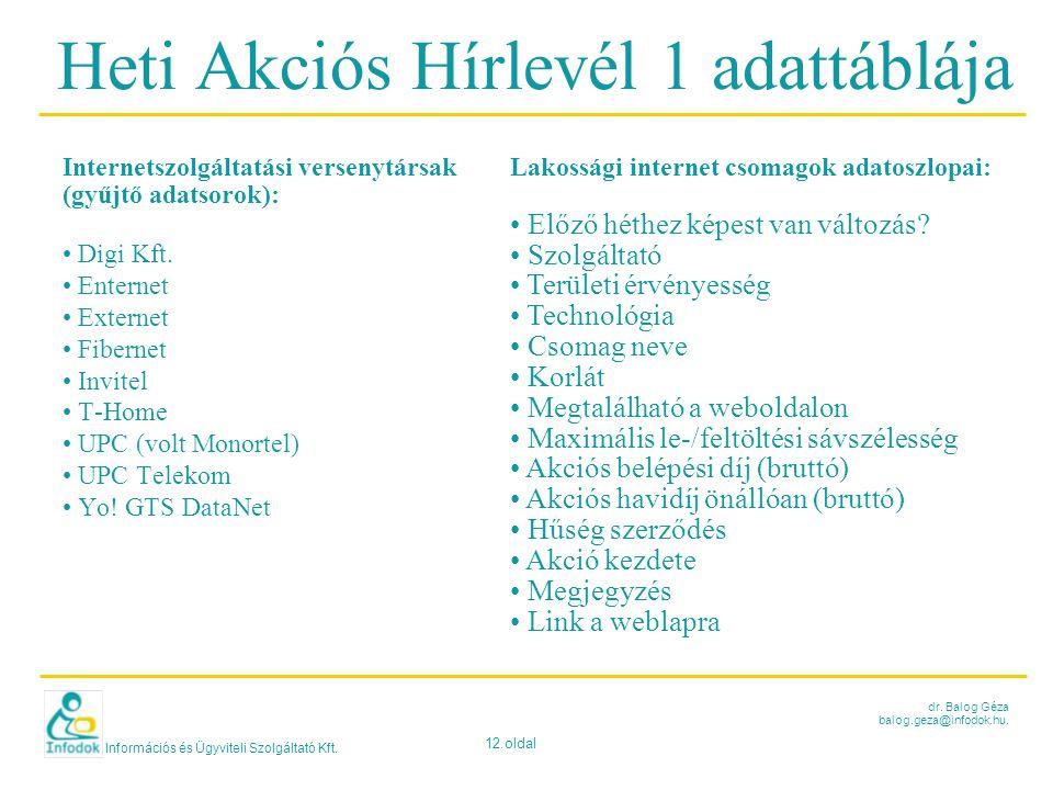 Információs és Ügyviteli Szolgáltató Kft. 12.oldal dr. Balog Géza balog.geza@infodok.hu. Heti Akciós Hírlevél 1 adattáblája Internetszolgáltatási vers