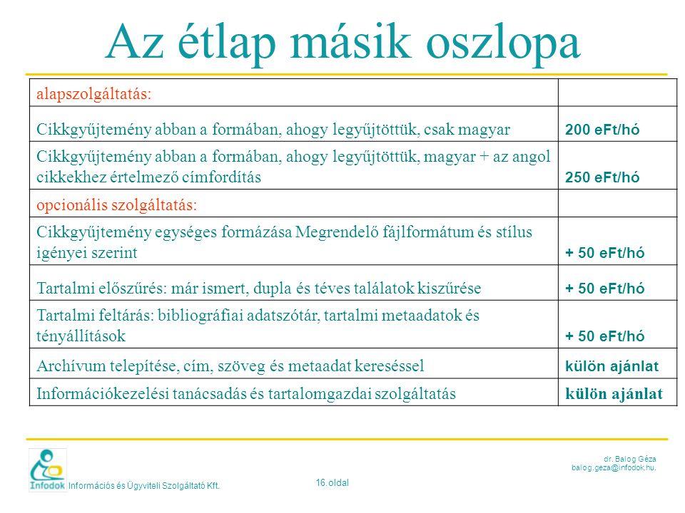 Információs és Ügyviteli Szolgáltató Kft. 16.oldal dr. Balog Géza balog.geza@infodok.hu. Az étlap másik oszlopa alapszolgáltatás: Cikkgyűjtemény abban
