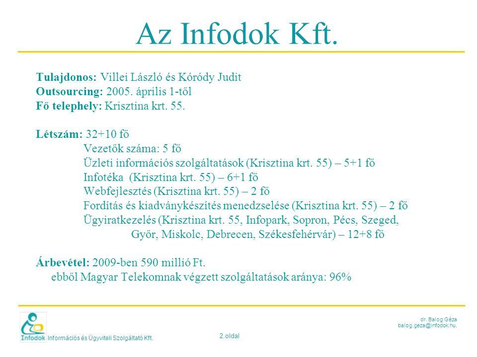 Információs és Ügyviteli Szolgáltató Kft. 2.oldal dr. Balog Géza balog.geza@infodok.hu. Az Infodok Kft. Tulajdonos: Villei László és Kóródy Judit Outs