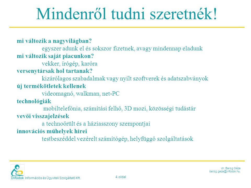 Információs és Ügyviteli Szolgáltató Kft. 4.oldal dr. Balog Géza balog.geza@infodok.hu. Mindenről tudni szeretnék! mi változik a nagyvilágban? egyszer