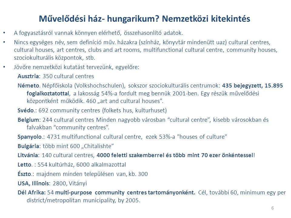 6 Művelődési ház- hungarikum.