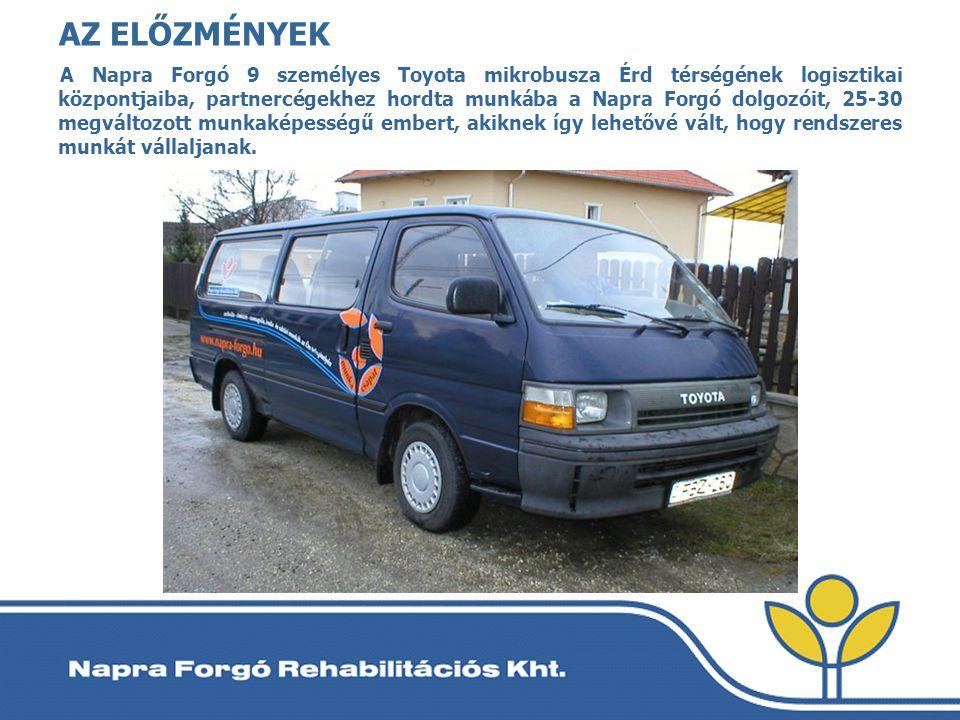 A KÁRESEMÉNY 2006.november 17-én csütörtök éjjel a mikrobuszt megpróbálták ellopni.
