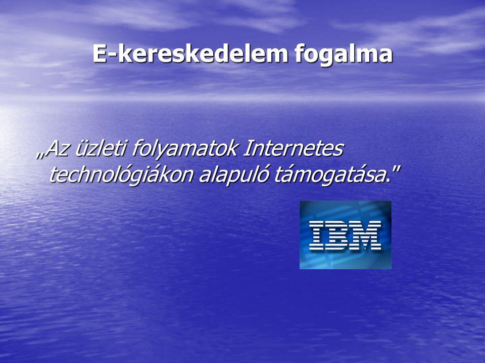 """E-kereskedelem fogalma """"Az üzleti folyamatok Internetes technológiákon alapuló támogatása."""" """"Az üzleti folyamatok Internetes technológiákon alapuló tá"""