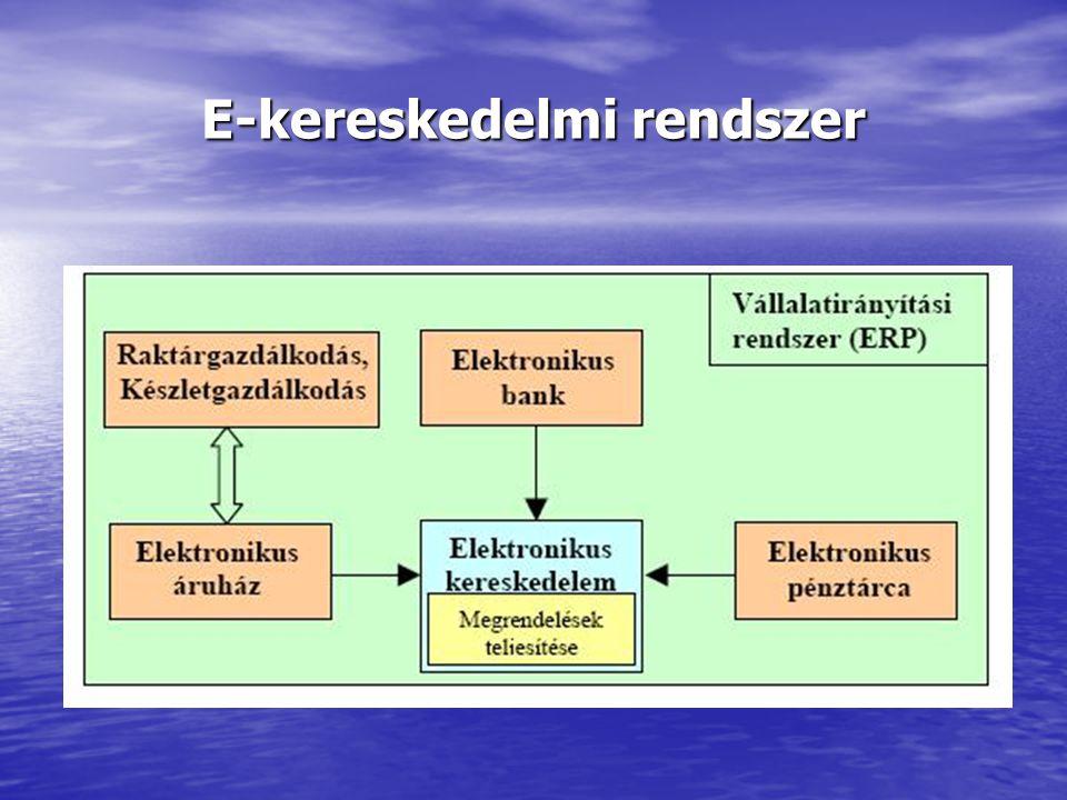 E-kereskedelmi rendszer