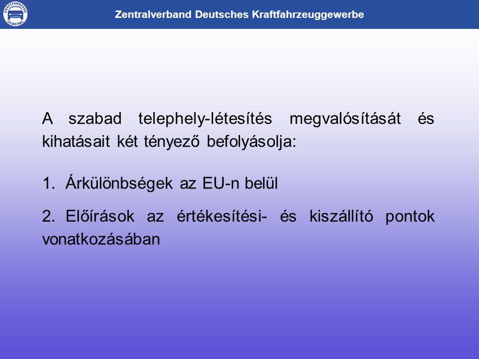 Zentralverband Deutsches Kraftfahrzeuggewerbe A szabad telephely-létesítés megvalósítását és kihatásait két tényező befolyásolja: 1.Árkülönbségek az EU-n belül 2.Előírások az értékesítési- és kiszállító pontok vonatkozásában