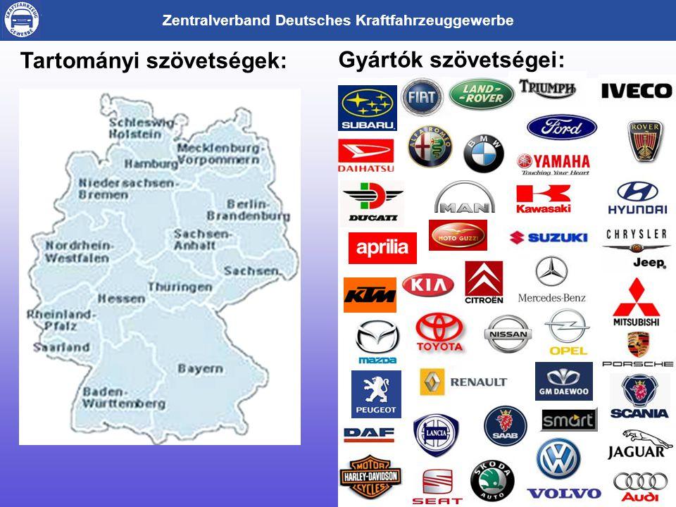 Zentralverband Deutsches Kraftfahrzeuggewerbe Tartományi szövetségek: Gyártók szövetségei:
