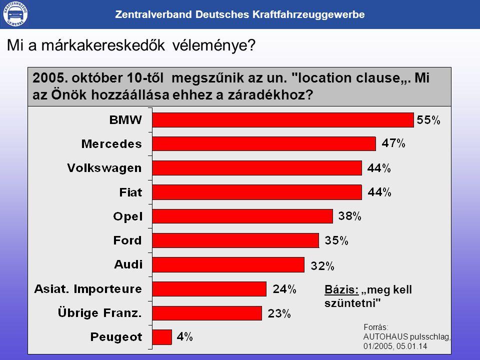 Zentralverband Deutsches Kraftfahrzeuggewerbe Mi a márkakereskedők véleménye.