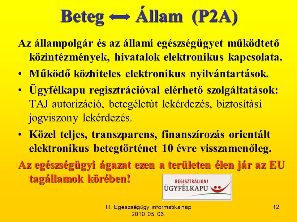 III. Egészségügyi informatika nap 2010. 05. 06. 12 Beteg Állam (P2A) Az állampolgár és az állami egészségügyet működtető közintézmények, hivatalok ele