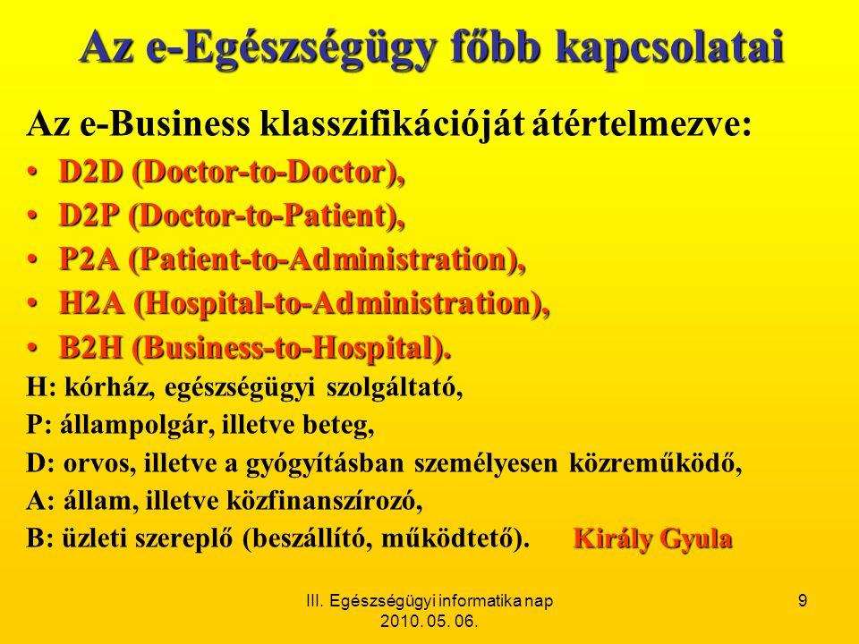 III. Egészségügyi informatika nap 2010. 05. 06. 9 Az e-Egészségügy főbb kapcsolatai Az e-Business klasszifikációját átértelmezve: •D2D (Doctor-to-Doct