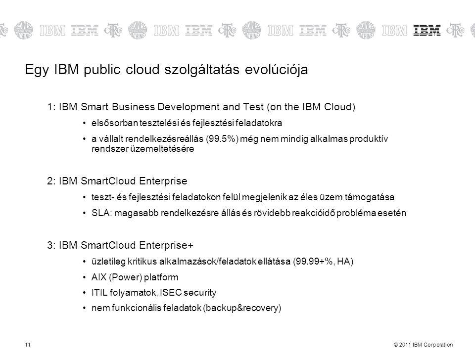 © 2011 IBM Corporation11 Egy IBM public cloud szolgáltatás evolúciója 1: IBM Smart Business Development and Test (on the IBM Cloud) •elsősorban teszte