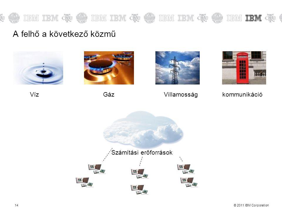 © 2011 IBM Corporation14 A felhő a következő közmű Víz Gáz Villamosság kommunikáció Számítási erőforrások