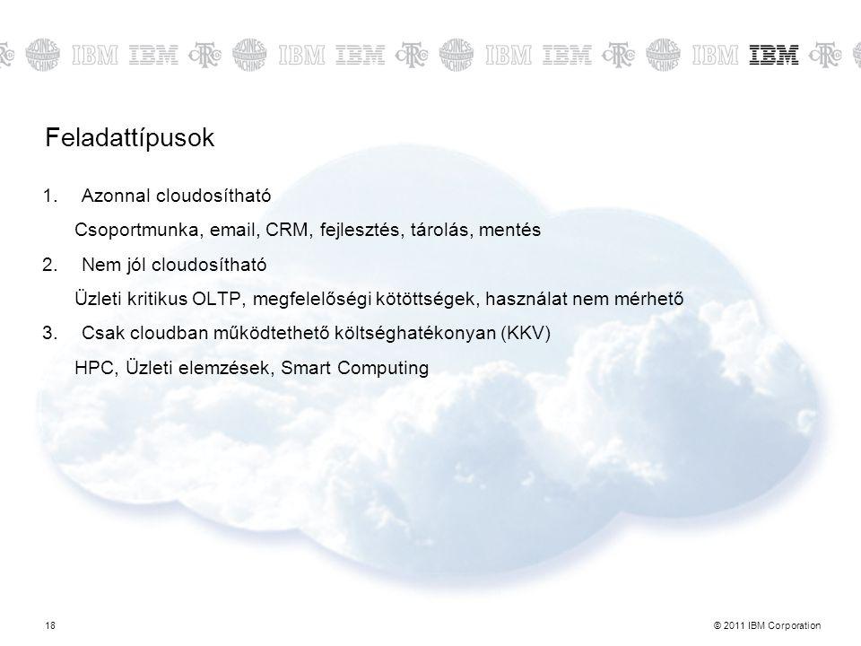 © 2011 IBM Corporation18 Feladattípusok 1.Azonnal cloudosítható Csoportmunka, email, CRM, fejlesztés, tárolás, mentés 2.Nem jól cloudosítható Üzleti k