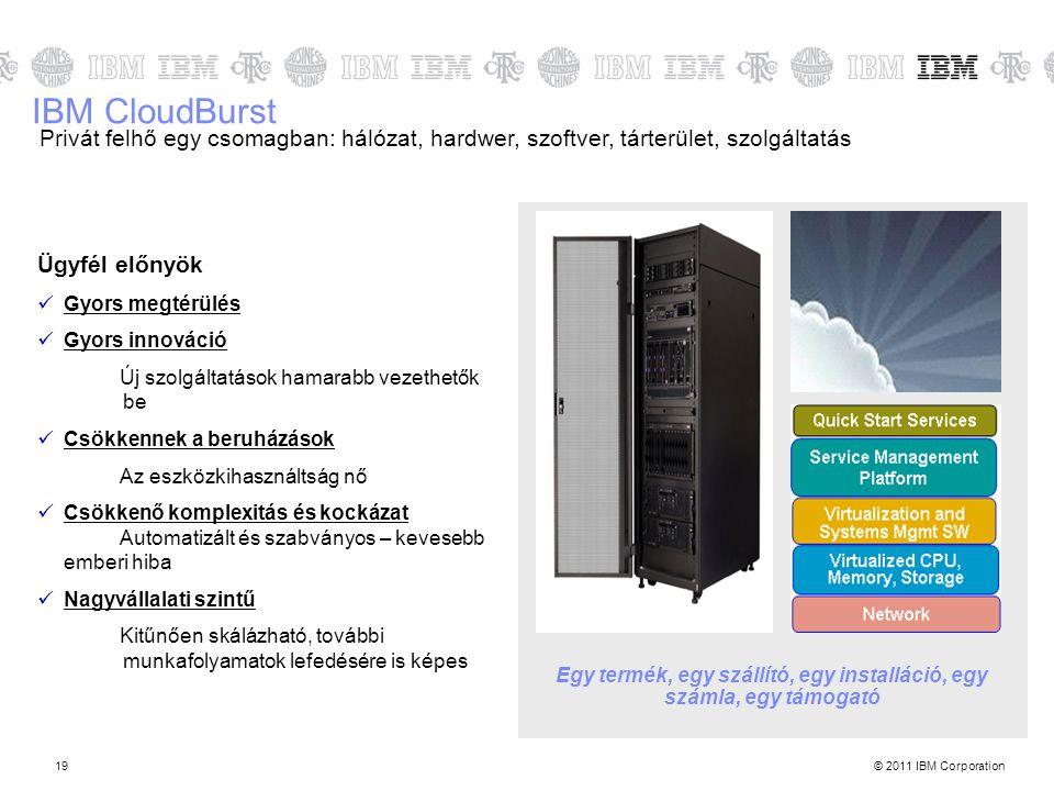© 2011 IBM Corporation19 Privát felhő egy csomagban: hálózat, hardwer, szoftver, tárterület, szolgáltatás Ügyfél előnyök  Gyors megtérülés  Gyors in