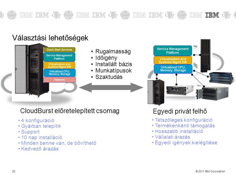 © 2011 IBM Corporation20 •4 konfiguráció •Gyárban telepítik •Support •10 nap installáció •Minden benne van, de bővíthető •Kedvező árazás •Tetszőleges
