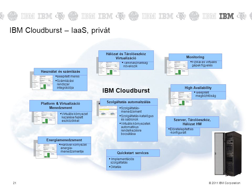 © 2011 IBM Corporation22 CloudBurst 2.1 Hardver Konfigurációk - x Small $$ Medium $$$$ Large $$$$$$$  One 42U Rack  One BladeCenter Chassis  One 3550M3 Mgmt Server  Four HS22V Blades – 1 cloud management, 3 compute capacity  Redundant 10G Ethernet Networking  Redundant 1G Ethernet Network for out of band management  Redundant 8G FC Network  One DS3400 - 2 Controllers each  Storage Capacity = 12 600GB SAS (7.2TB raw)  One 42U Rack  One BladeCenter Chassis  One 3550M3 Mgmt Server  5 to 14 HS22V Blades – 1 cloud management, 4 to 13 compute capacity, optional use of 1 blade for HA  Redundant 10G Ethernet Networking  Redundant 1G Ethernet Network for out of band management  Redundant 8G FC Network  One DS3400 - 2 Controllers each  Up to 3 EXP3000  Storage Capacity = 24 – 48 600GB SAS (14.4 – 28.8TB raw)  One 42U Rack  Two BladeCenter Chassis  One 3550M3 Mgmt Server  15 to 28 HS22V Blades – 1 cloud management, 14 to 27 compute capacity, optional use of 1 blade for HA  Redundant 10G Ethernet Networking  Redundant 1G Ethernet Network for out of band management  Redundant 8G FC Network  Includes TOR 8G FC switch  Two DS3400 - 2 Controllers each  Up to 6 EXP3000  Storage Capacity = 48 – 96 600GB SAS (36 – 57.6TB raw)  Supports up to 100 VMs**  Supports up to 460 VMs**  Supports up to 960 VMs** •IBM System Storage SAN Volume Controller opció •Akár 56 blade