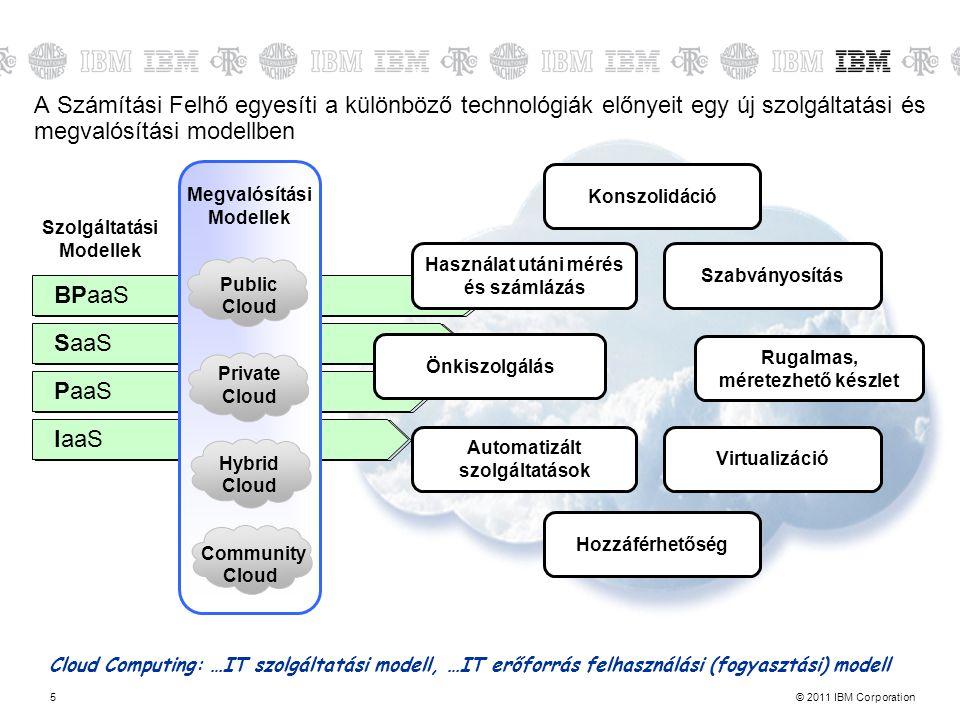 © 2011 IBM Corporation5 A Számítási Felhő egyesíti a különböző technológiák előnyeit egy új szolgáltatási és megvalósítási modellben Cloud Computing: